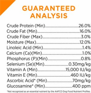 Best food for American Bully PROPLAN ingredients